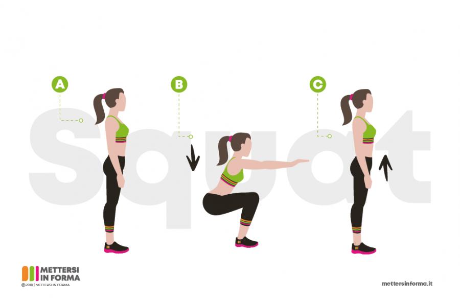 squat per accelerare il metabolismo