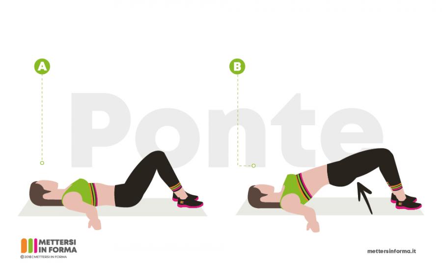 infografica ponte pilates