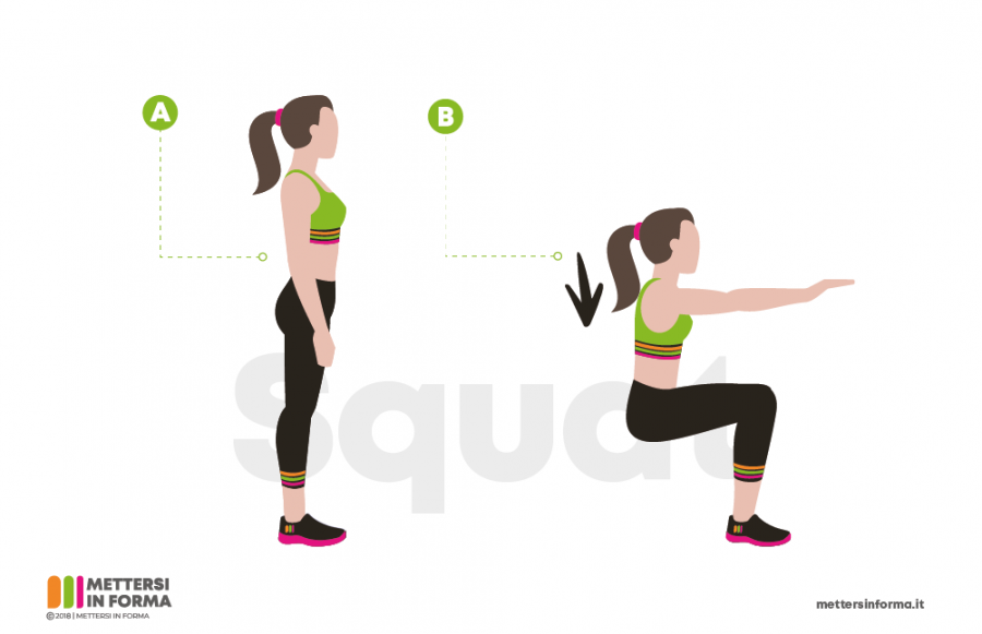 Squat a muro infografica