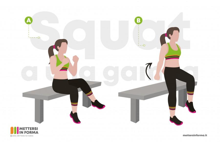 squat a una gamba infografica