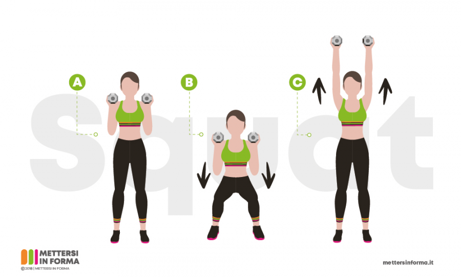 infografica squat e pesi