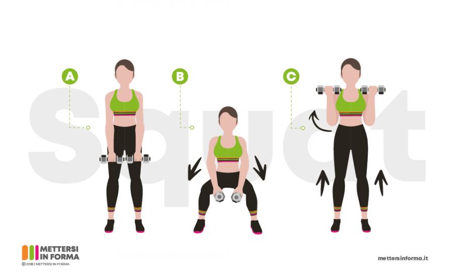 infografica sumo squat cardiofitness